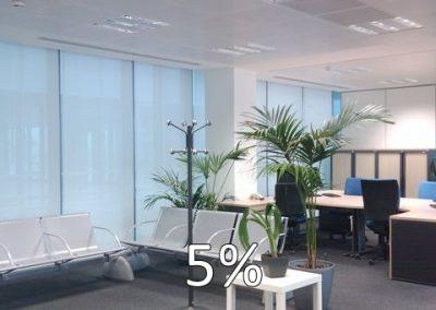 oficina con 5% de apertura